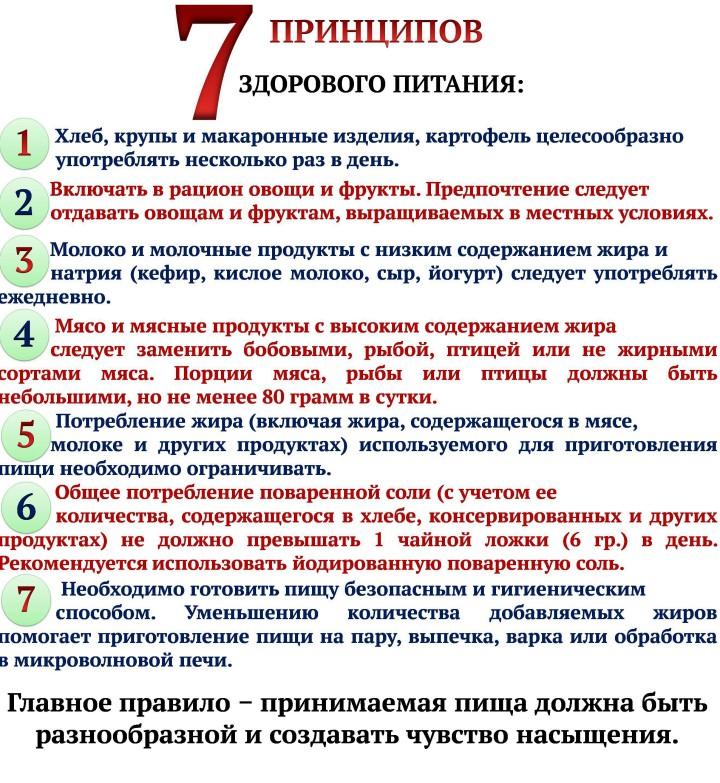 7 принципов здорового питания