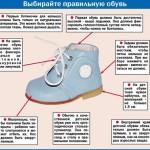 Подробнее об обуви, которая не развивает плоскостопие