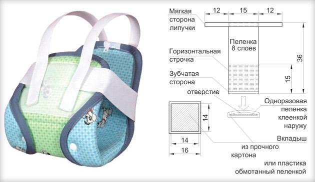 Схема сбора подушки фрейка дома