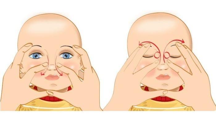 Правильное выполнение массажа при дакриоцистите