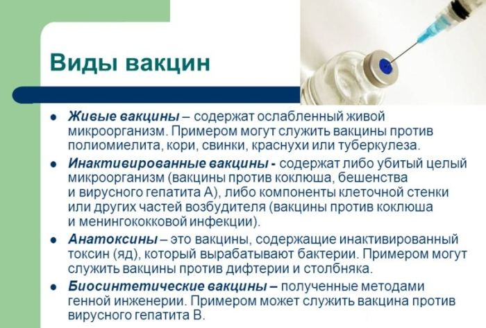 Классификация вакцин