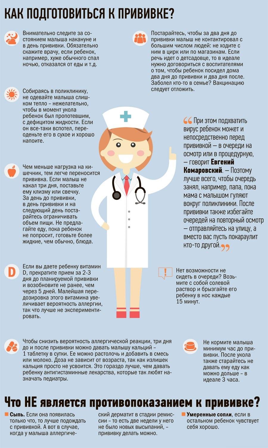 правила подготовки ребенка к прививке