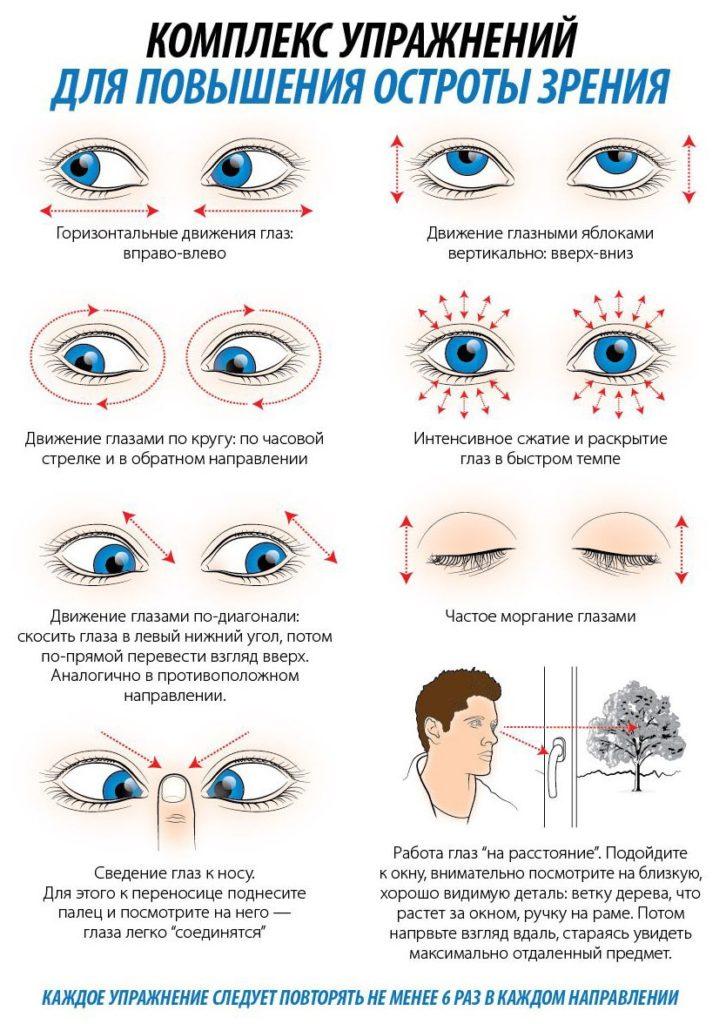 В барнауле клиника по восстановлению зрения