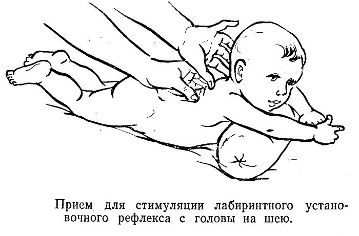Стимуляция шеи и позвоночника